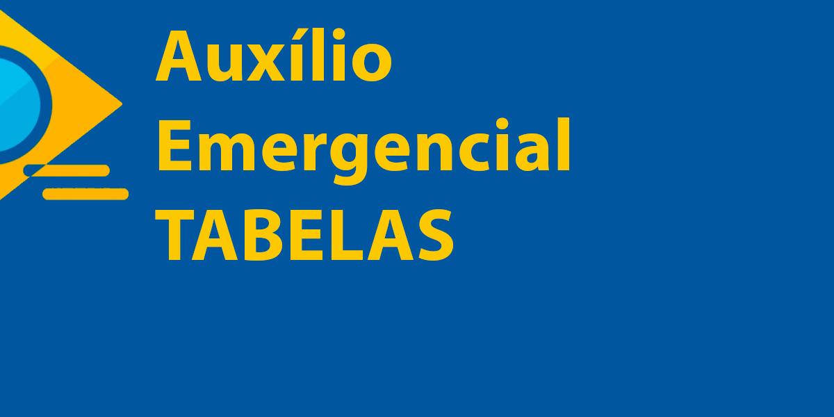Tabelas para o 7º lote do Auxílio Emergencial. (Foto: Divulgação)